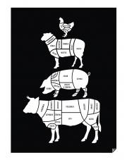 Plakat U RZEŹNIKA - MEAT CUTS - PL EN DE - Follygraph