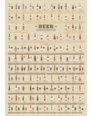 Plakat 120 BEERS YOU HAVE TO TRY - Follygraph
