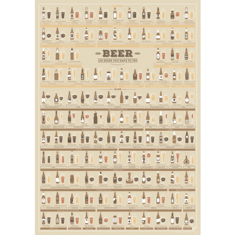 Fotografia, na której jest Plakat 120 BEERS YOU HAVE TO TRY - Follygraph