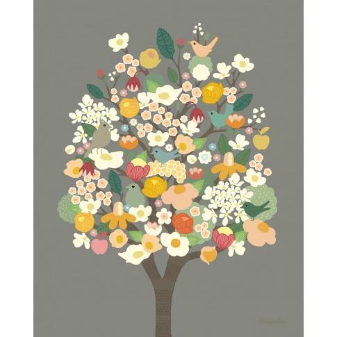 Fotografia, na której jest Plakat Bloom - Majvillan